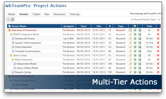 Multi-Tier Actions | wbTeamPro Project Management for WHMCS