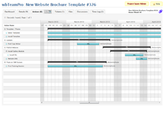 wbTeamPro Project Actions Gantt